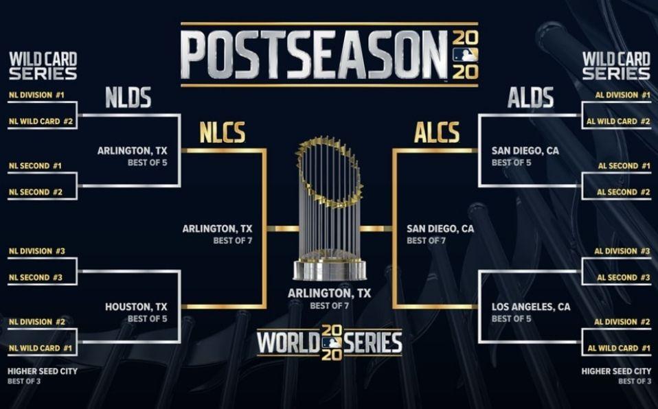 La Serie Mundial terminará a más tardar el próximo 28 de octubre. (Foto: MLB.com)