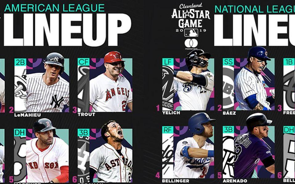 Line ups para el Juego de Estrellas MLB 2019
