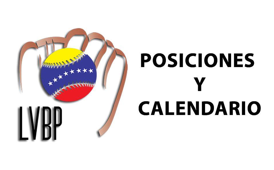 Posiciones y juegos del día de la Liga Venezolana de Beisbol