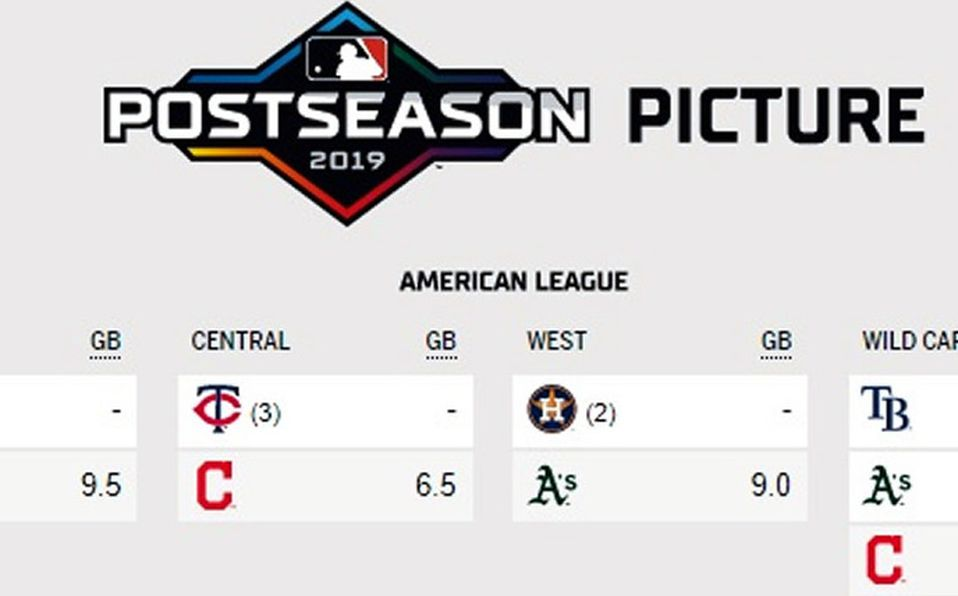 PLAYOFFS MLB: Cuántos triunfos necesitan para ganar la división