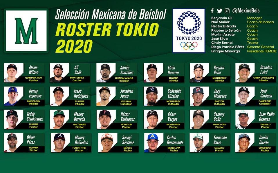 Este es el roster final de la Selección Mexicana de Beisbol para JJOO
