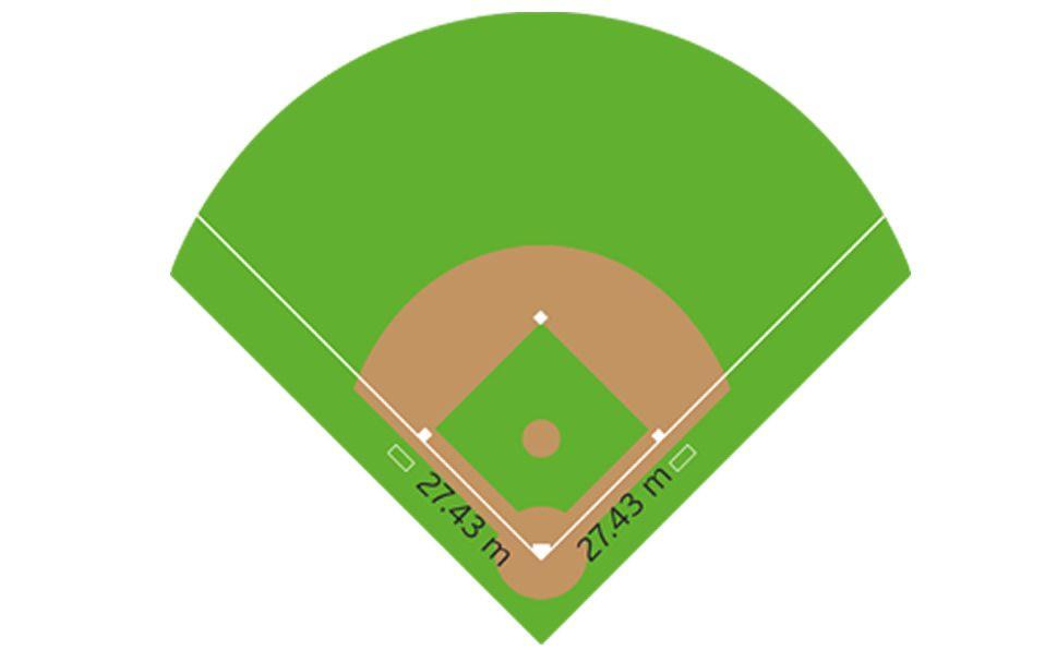 Cuanto mide un campo de beisbol (medidas oficiales)