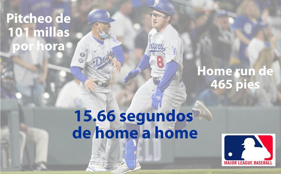 MLB: Los 10 números que debes de saber del arranque de la Temporada