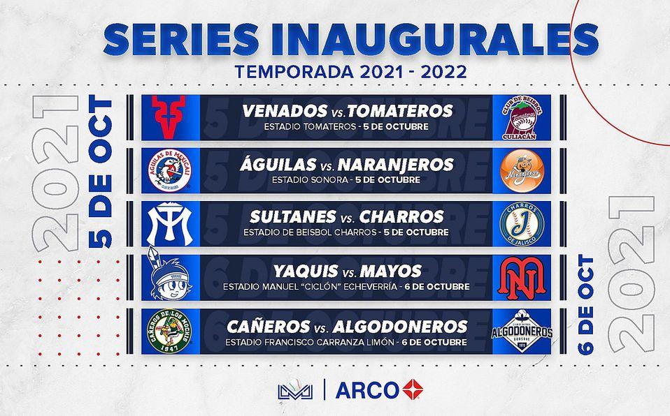 Estas son parte de las Series Inaugurales de la Temporada 2021-2022. Imagen: LMP