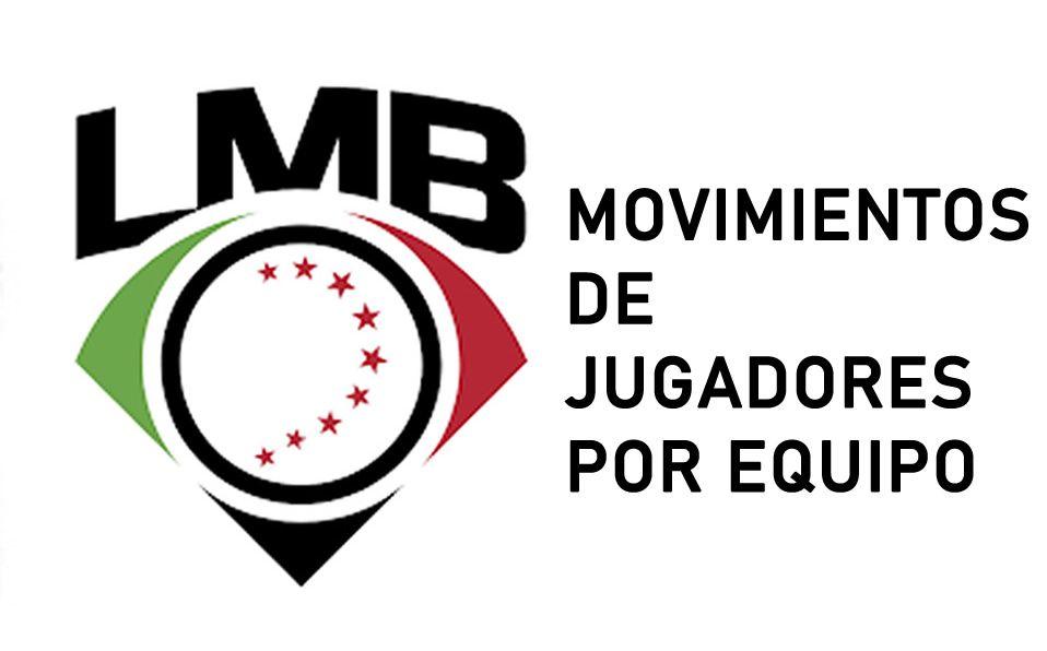 LMB 2020: movimientos de jugadores de los 16 equipos