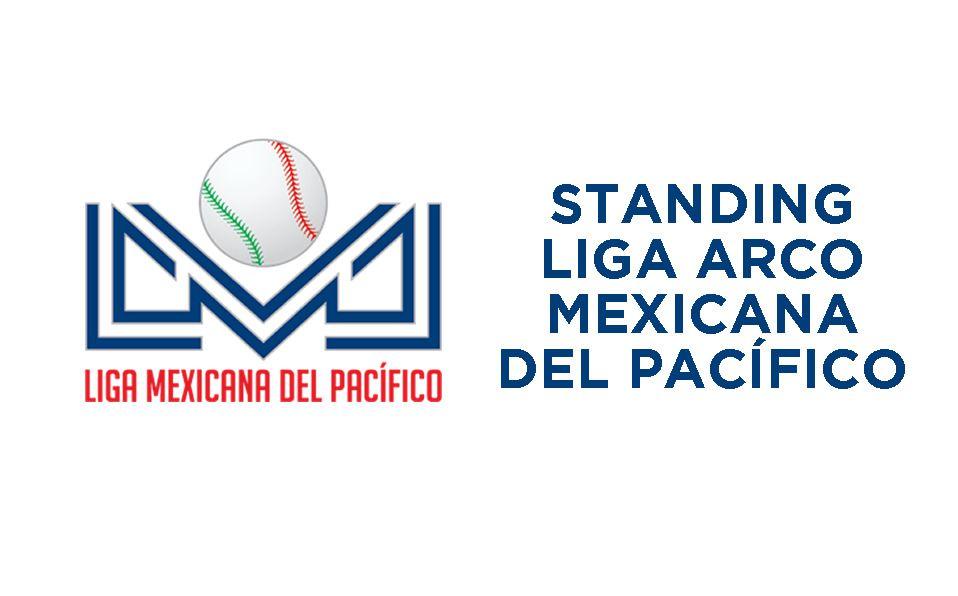 Standing Liga ARCO Mexicana del Pacífico