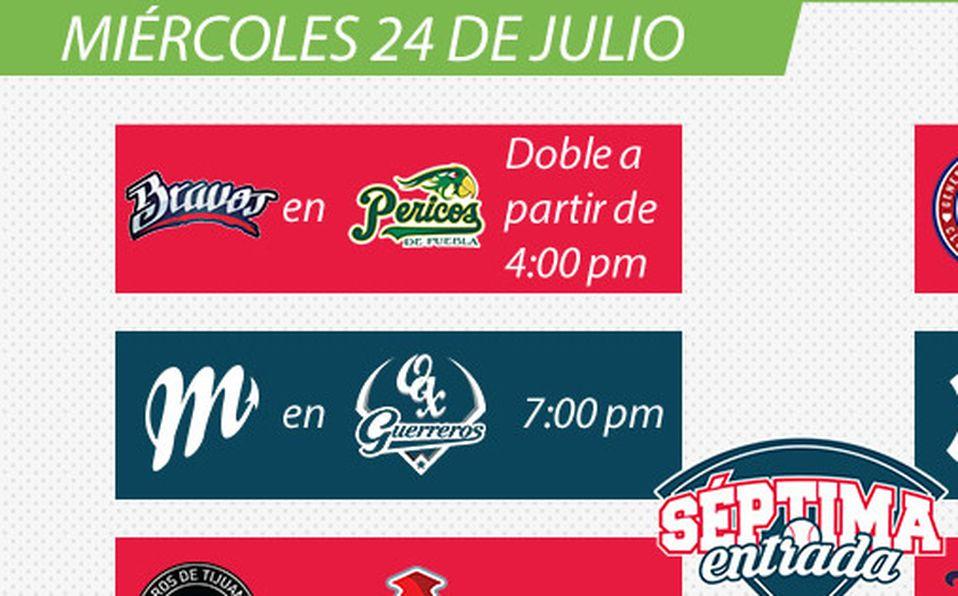 Juegos para hoy de la Liga Mexicana de Beisbol
