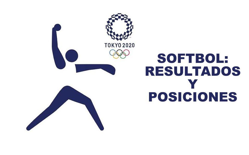 Resultados y posiciones del Softbol en los Juegos Olímpicos Tokyo 2020