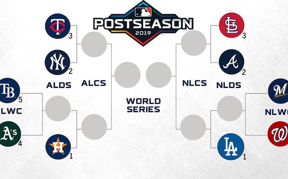 Así se jugarán los playoffs en las Grandes Ligas
