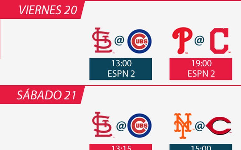 MLB TV: La mejor agenda televisiva de Grandes Ligas